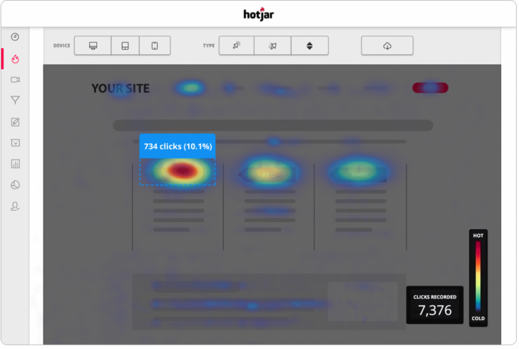 hot zones call-to-action hotjar
